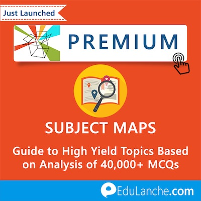 Subject Maps